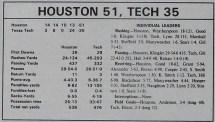 Box Score - Texas Tech 1990