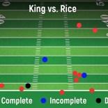 Rice Game