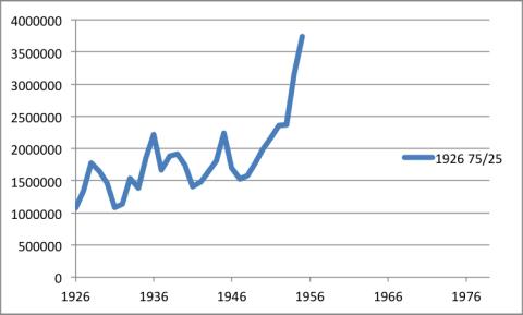 1926 75_25
