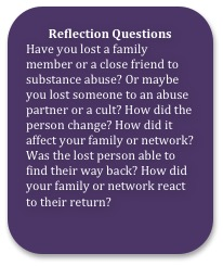 Reflection Questions-3