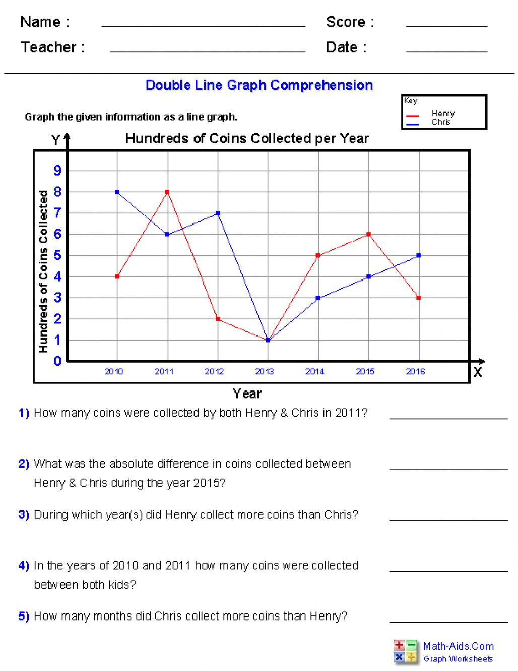 Line Graph Worksheets 5th Grade