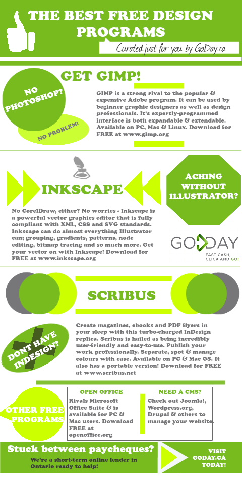 Best Free Design Websites GoDay.ca InfoGraphic