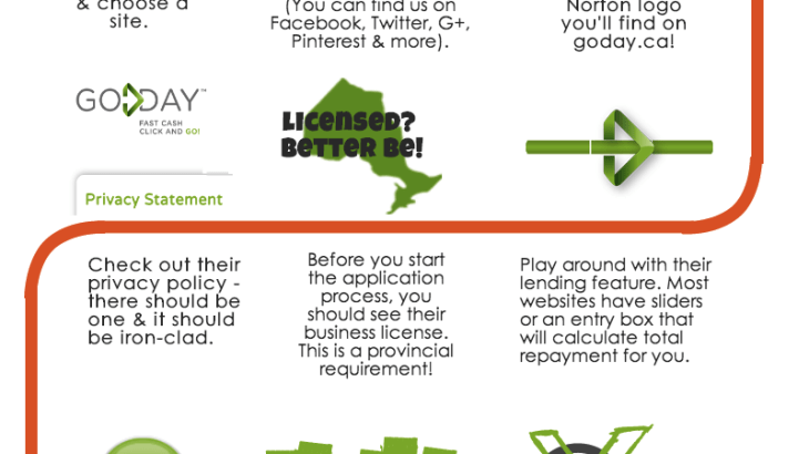 How To Find a Legitimate Payday Loan Lender - GoDay.ca