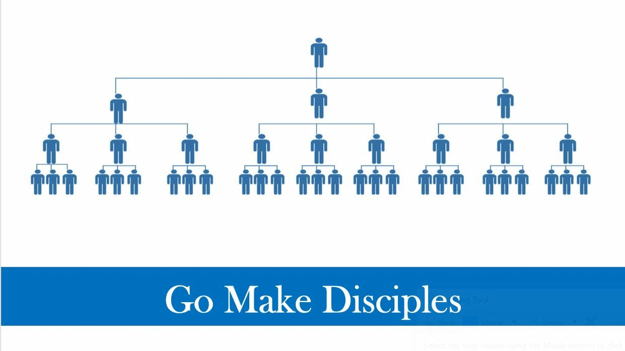 Go Make Disciples Series