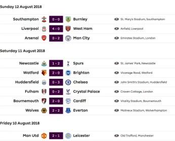 Voici ici les résultats de cette première journée de Premier League