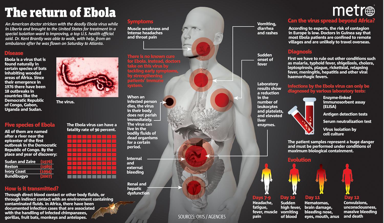 God S Health System Ebola
