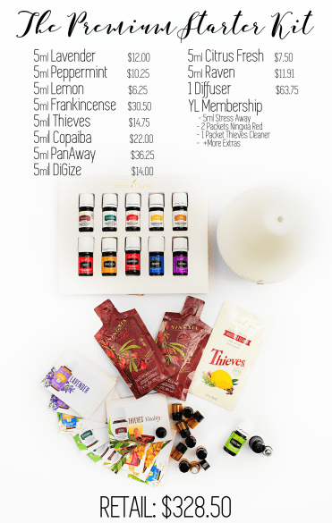 Young Living Starter Kit Comparison - Retail