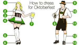 how_to_dress_for_oktoberfest1-300x172