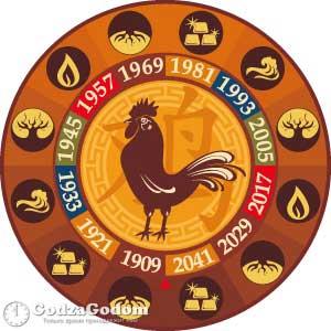 Огненный Петух - символ года 2017 по восточному гороскопу