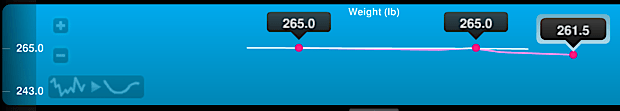 Withings scale readout