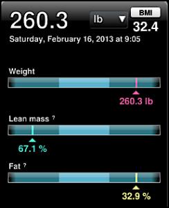 feb 16 weight data