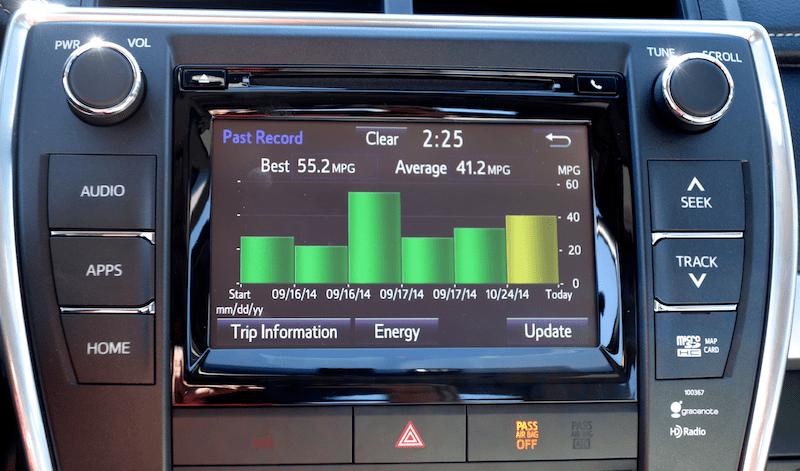 2015 toyota camry se hybrid gas mileage efficiency