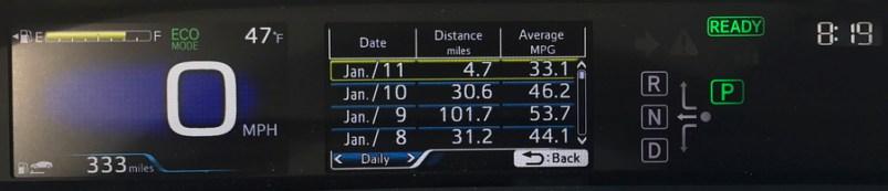 fuel efficiency gas mpg 2017 prius toyota display