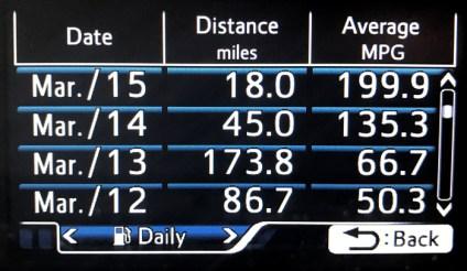 fuel efficiency data, 2017 toyota prius prime plug-in hybrid