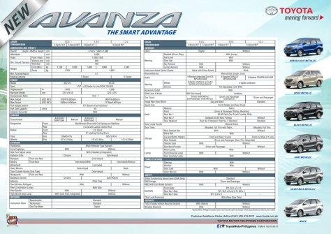 2015_toyota_avanza_brochure_02