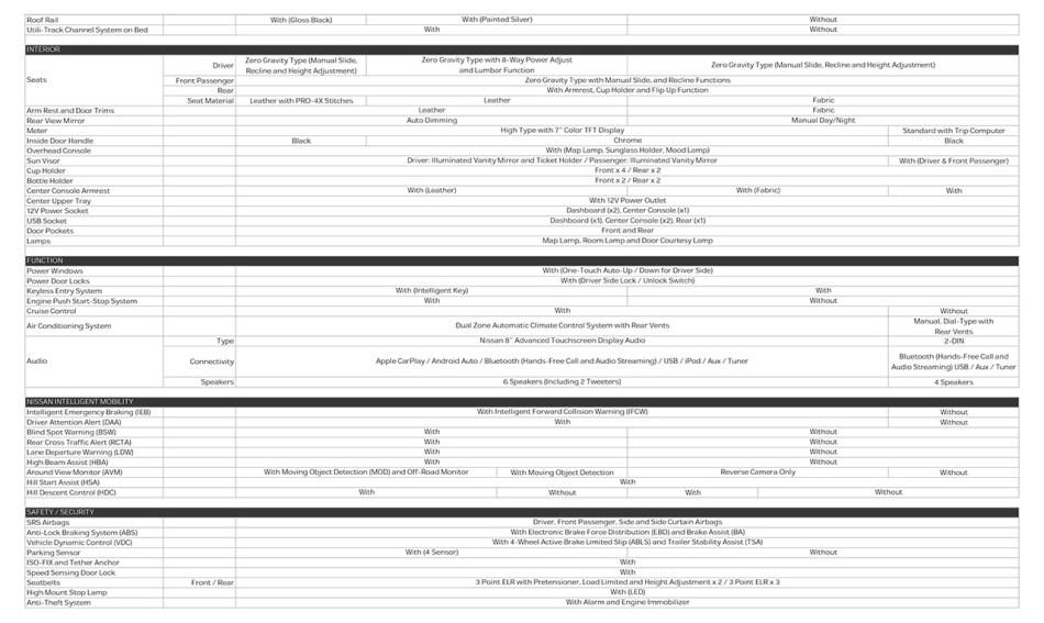 2021 Nissan Navara Philippines Specs