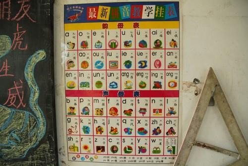 中国語の四声は16パターン
