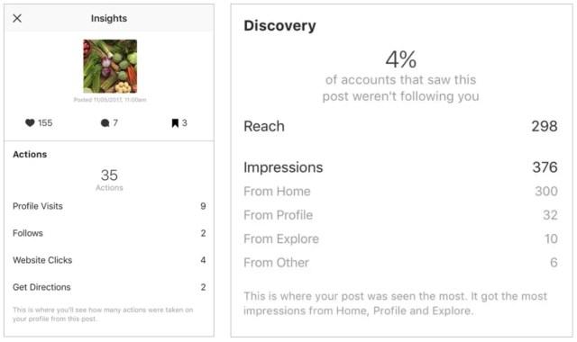 Come aprire un profilo aziendale su Instagram dati