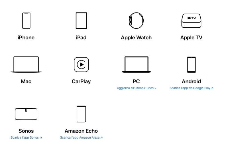 come funziona apple music dispositiv compatibili
