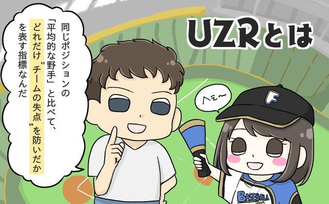 2018年UZR(守備指標)ランキング確定版
