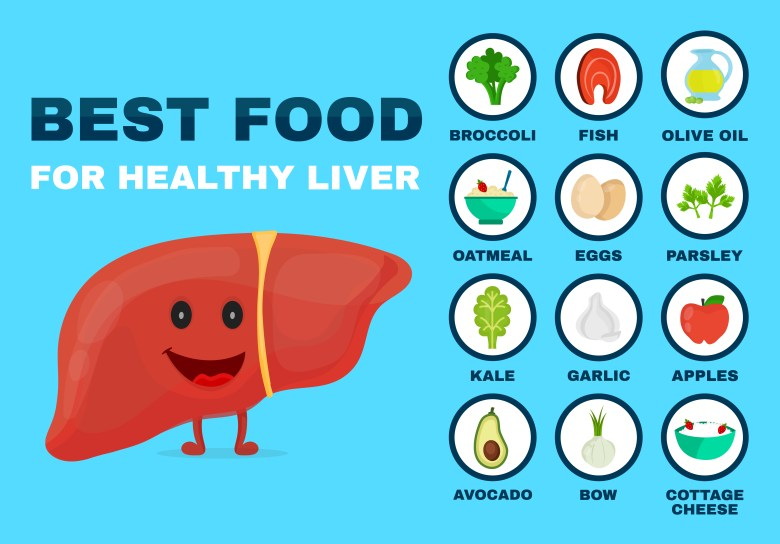 Firstly you should focus on supporting your liver with healthier diet. Then reach for supplements!