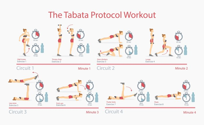 "You can also try Tabata, which is type of intensive training protocol, which is sometimes called ""training from hell""!"