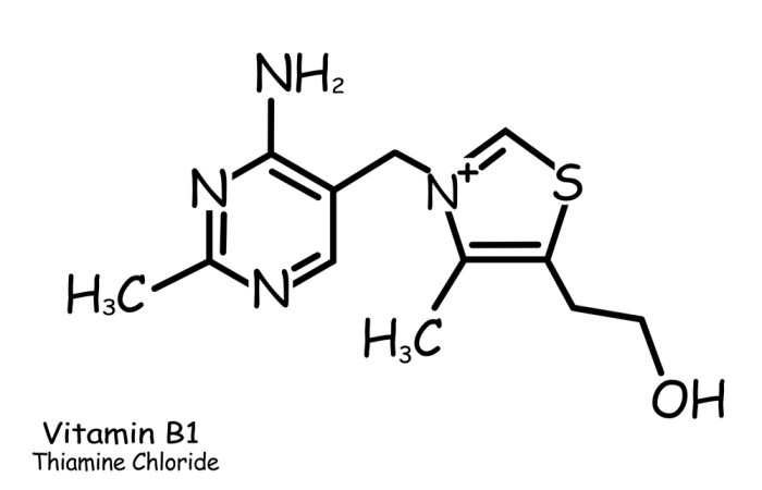 Chemical structure of Vitamin B1
