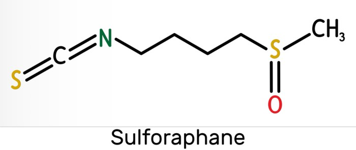 Chemical structure of sulforaphane