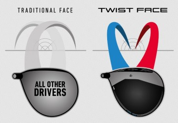 Fitur Twist Face Driver TaylorMade M4