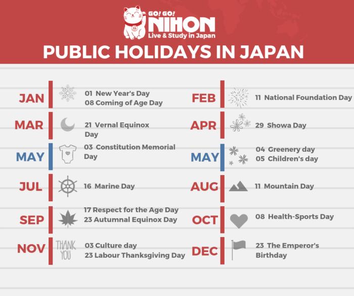 National holidays in Japan - Calendar