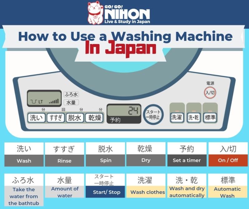 Comment utiliser une machine à laver japonaise