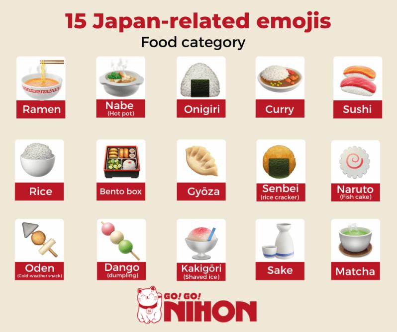 Geschichte der Emoji: japanisches Essen