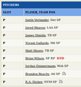Minnesota M and M Boys Pitchers