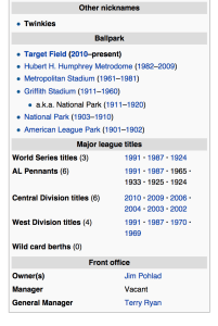 Minnesota Twins Wikipedia Page