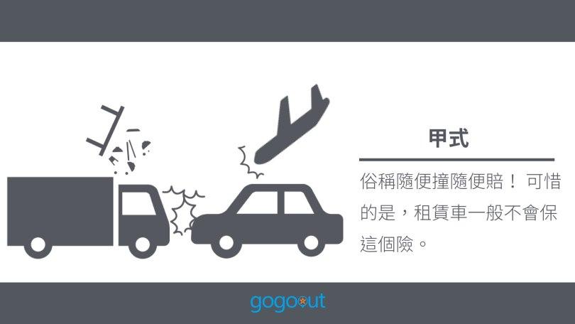 租車保險,gogoout,線上租車,車體險,甲式車體險