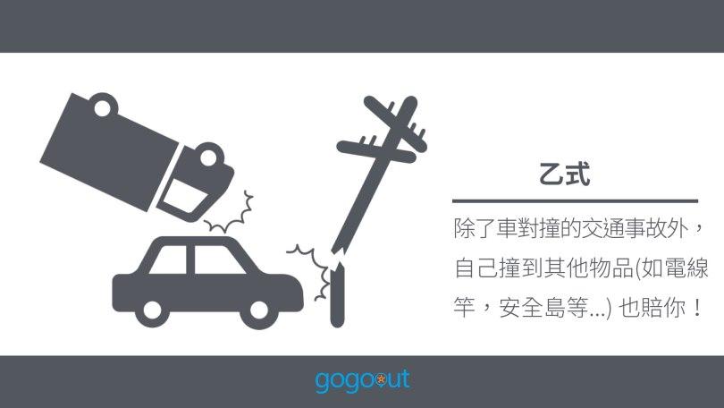 租車保險,gogoout,線上租車,車體險,乙式車體險
