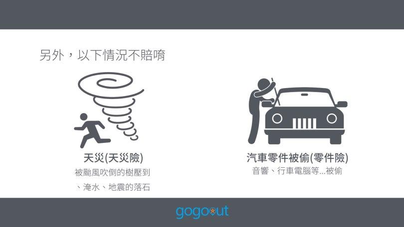 租車保險,gogoout,線上租車,車體險,保險不賠