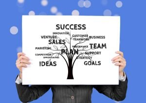 Business Expansion Plan or Make Business Successful or 5 Business Expansion Plan