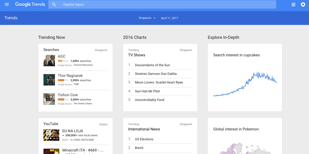 What Is Google Trends and How To Interpret Its Data