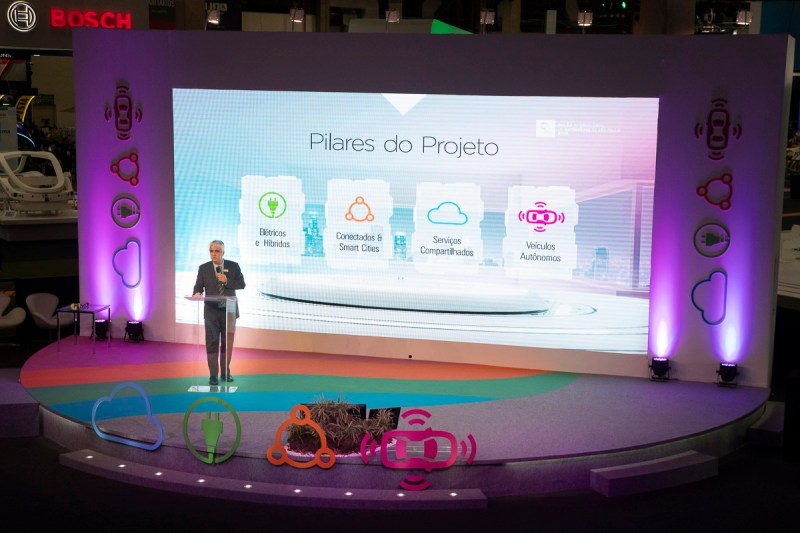abertura new mobility - trends and future