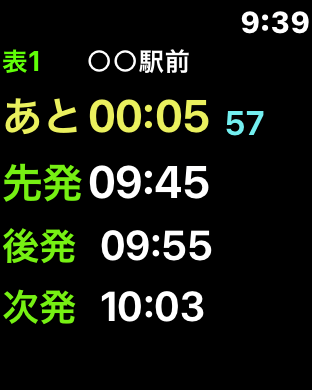 Apple Watchの様子