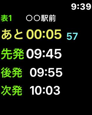 Apple Watchの様子