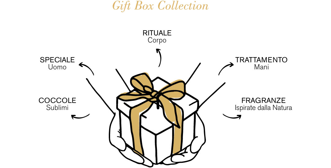 gift box collection phytorelax Natale 2020