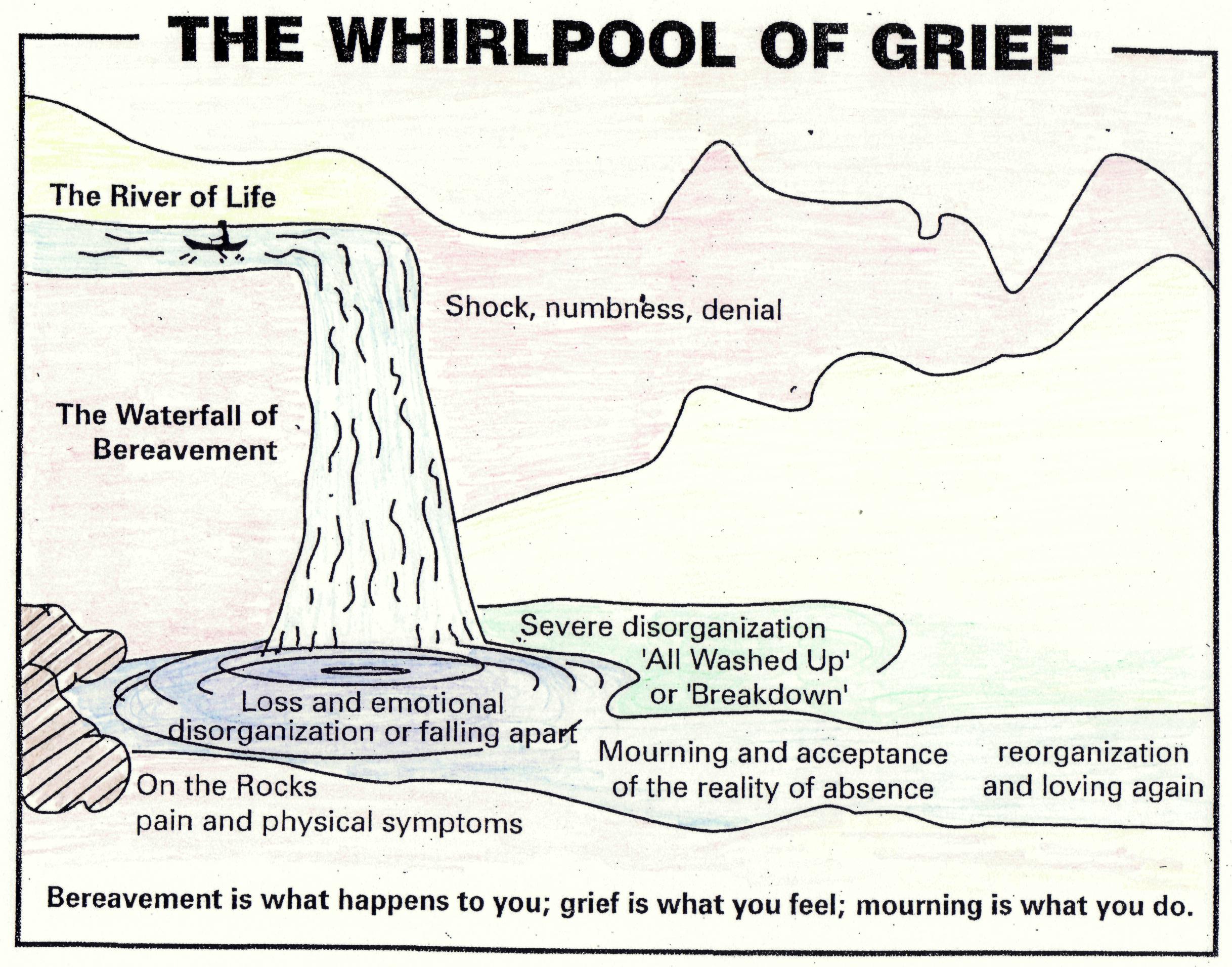 Bereavement Whirlpool Of Grief Bmp