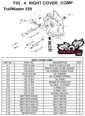 MAGNETO WIRE CLIP, for TrailMaster 150 GY6 Go Kart Engine