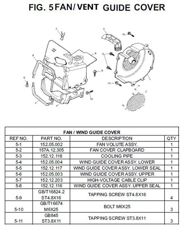 ➤ diagram kandi 150cc wiring diagram 61 142 79 pro hansafanprojekt dekandi 150cc battery wiring diagram diagram auto wiring