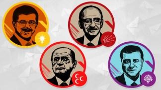 7 Haziran 2015 seçimlerinin politik liderleri