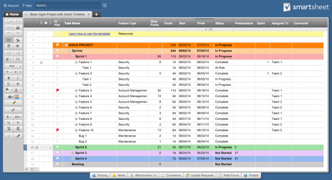 Want microsoft excel to manage your projects? Iweky Project Management Sheets