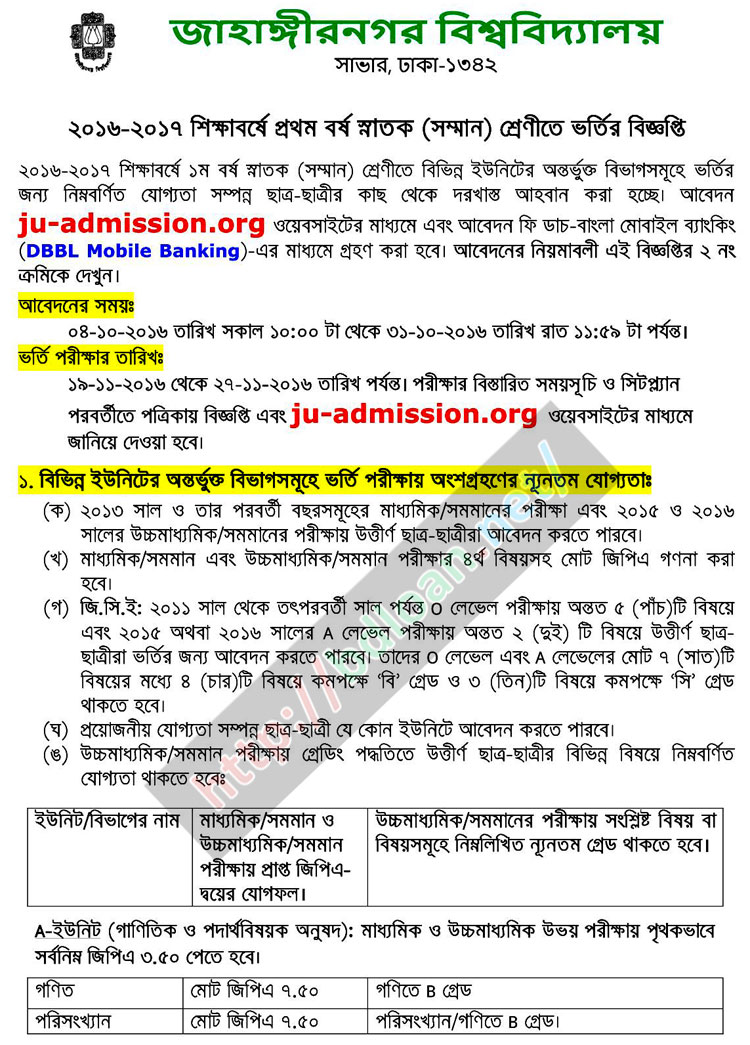 Jahangirnagar University Admission Result 2016-17