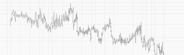 zile futures pe valutele de tranzacționare